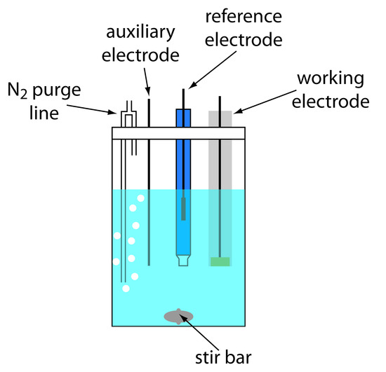 application of potentiometry in analytical chemistry