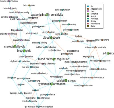 systems biology and applications impact factor