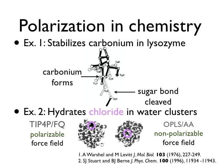 application of chemistry in various fields