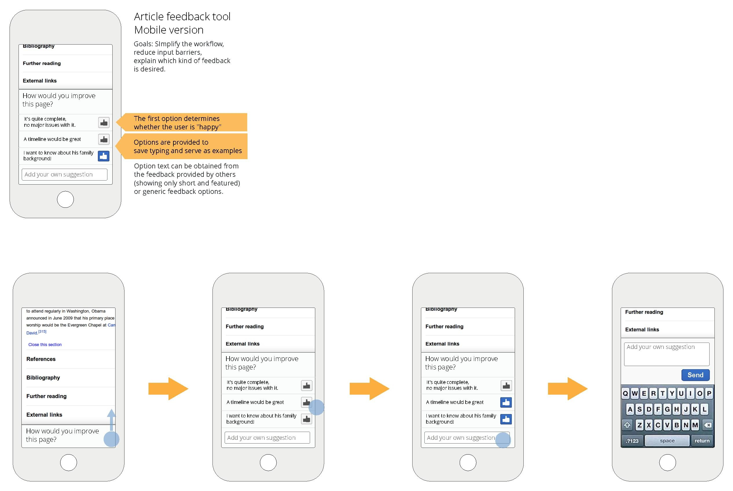 types of mobile applications pdf
