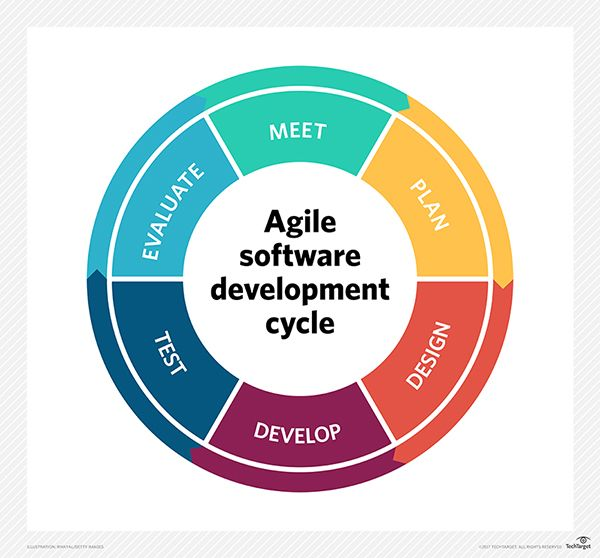 what is application software definition