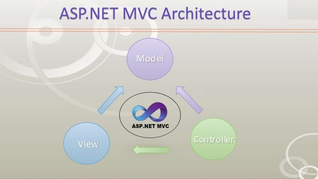 developing asp net mvc 4 web applications