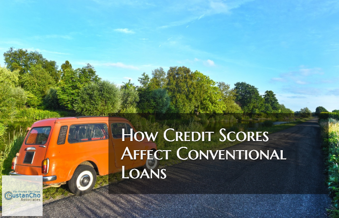 mortgage application credit score impact