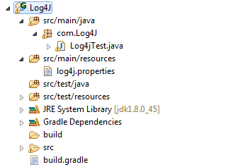 how to implement log4j in java web application