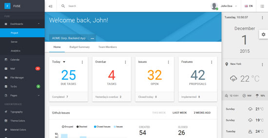 todo web application and admin panel template