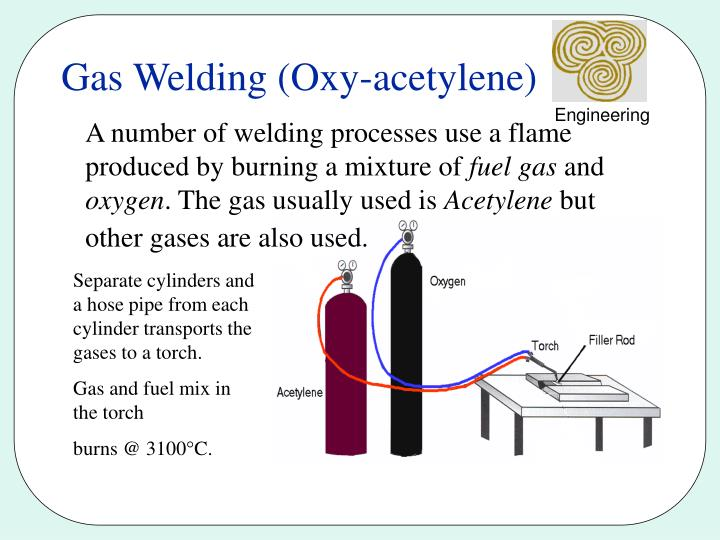 types of welding and its application