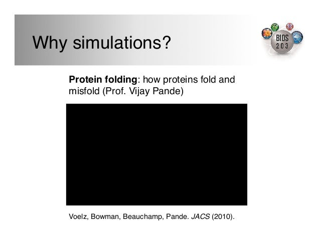 understanding molecular simulation from algorithms to applications