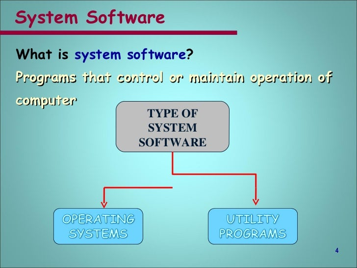 what is application software and its types