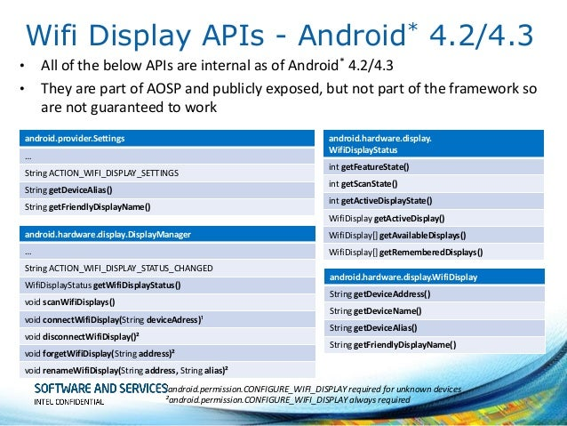 what is wireless display application